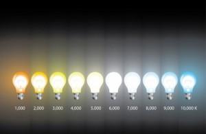цветовая температура светодиодных лампочек